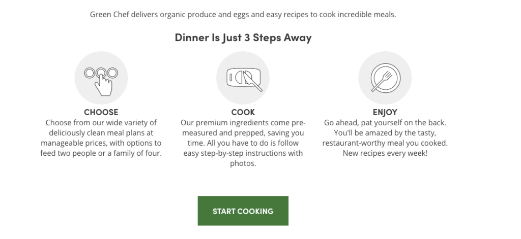 Green Chef delivery review